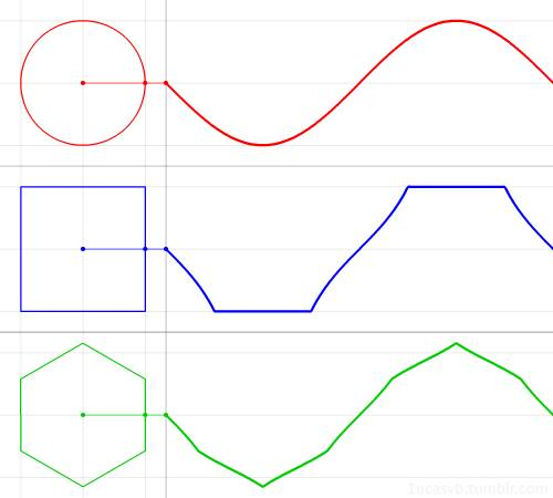 courbes-mathematiques