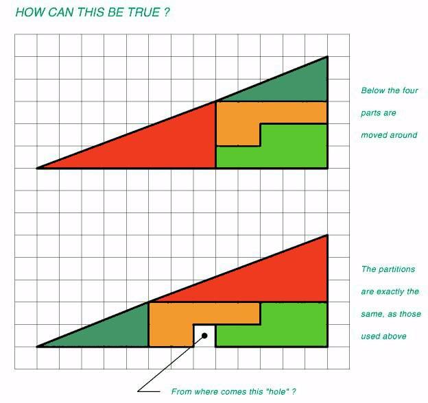 une-autre-solution-fameux-trou-triangle