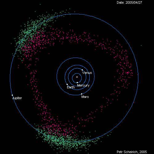 ceinture-asteroides-animee