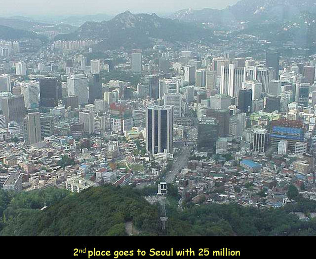villes-plus-peuplees-monde-19