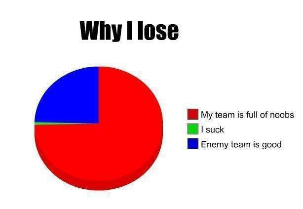 pourquoi-perds-jeux-ligne