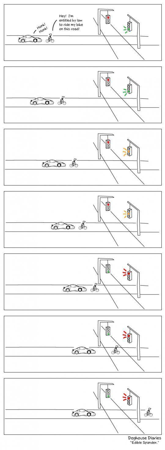 cycliste-con