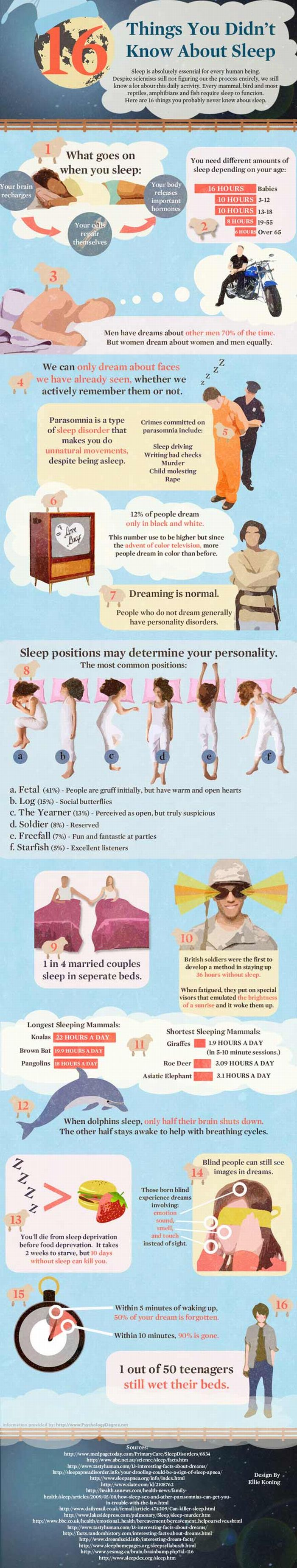 Image Infos sur le sommeil